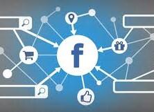 Facebook oglaševanje sedanjost oglaševanja